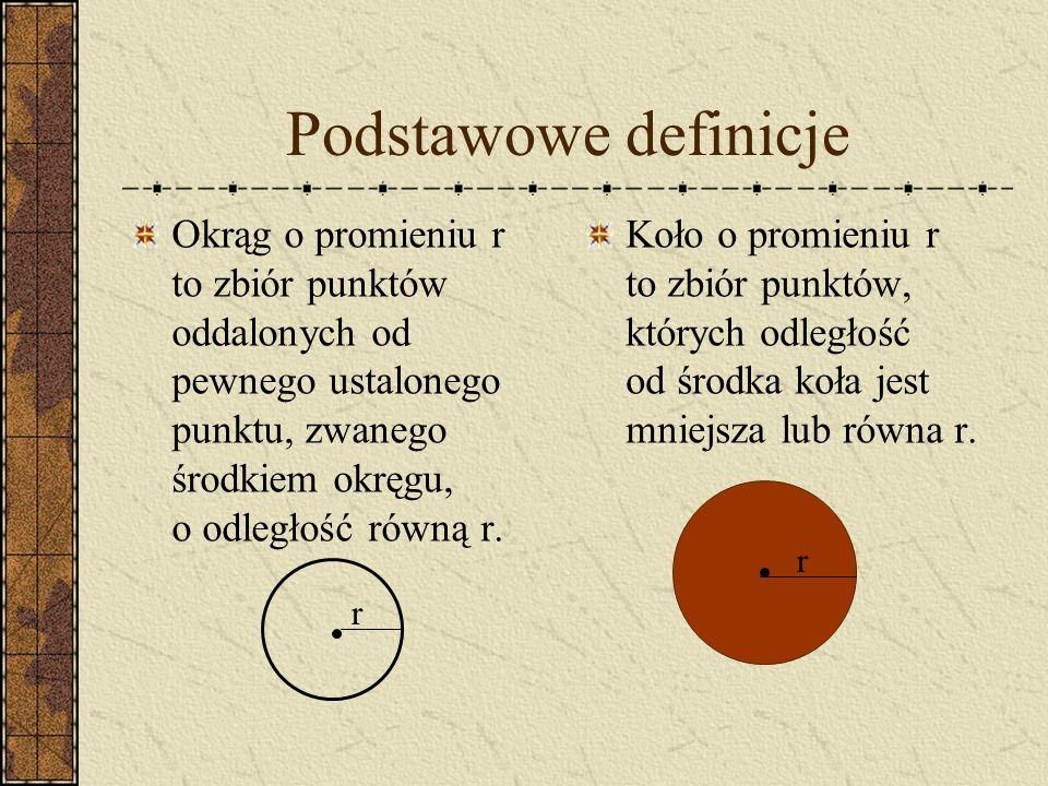 KOŁA I OKRĘGI Opracowała: Iwona Kowalik