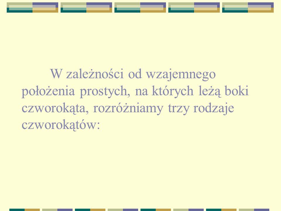 CZWOROKĄTY Opracowała: Iwona Kowalik