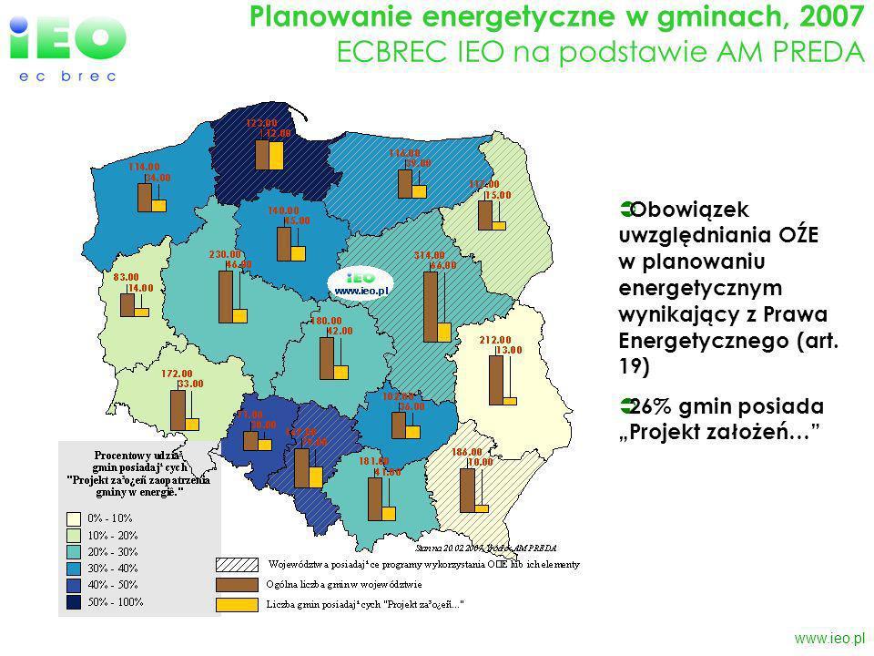 www.ieo.pl Planowanie energetyczne w gminach, 2007 ECBREC IEO na podstawie AM PREDA Obowiązek uwzględniania OŹE w planowaniu energetycznym wynikający z Prawa Energetycznego (art.