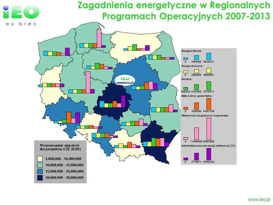 www.ieo.pl Zagadnienia energetyczne w Regionalnych Programach Operacyjnych 2007-2013