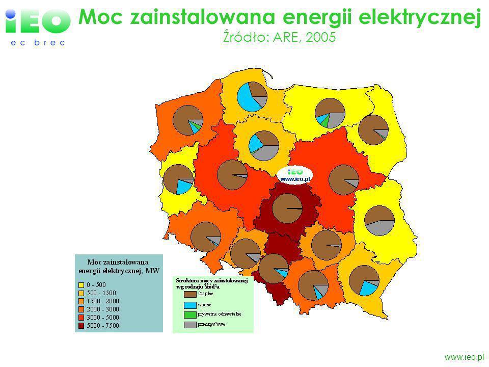 www.ieo.pl Zużycie energii elektrycznej oraz jej produkcja z OŹE, 2005, Źródło: GUS, ARE