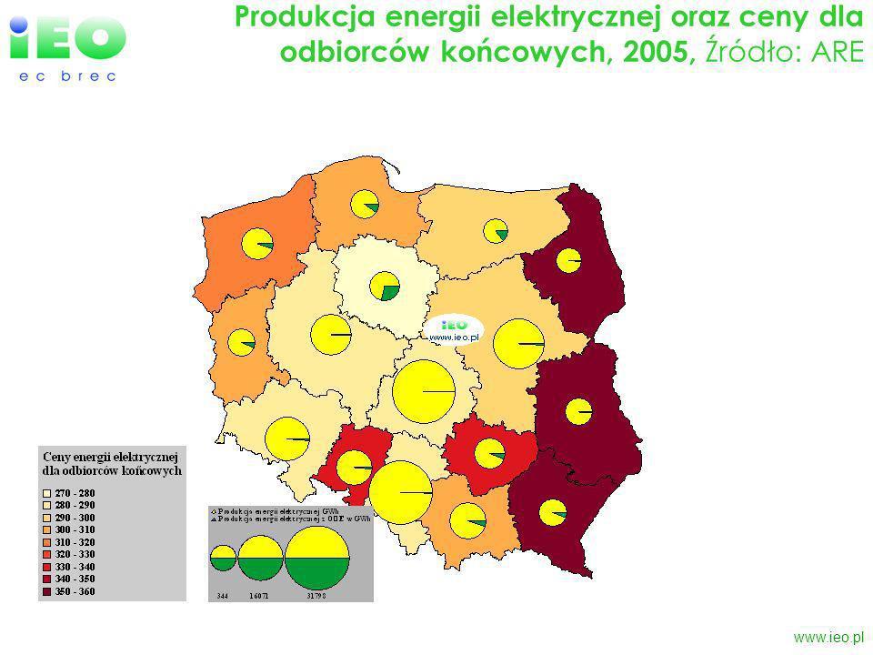 www.ieo.pl Regionalne Programy Operacyjne 2007-2013, stan na maj 2007 Kwota przeznaczona na wsparcie OŹE we wszystkich RPO – 210 mln EUR W PO Infrastruktura i Środowisko ok.