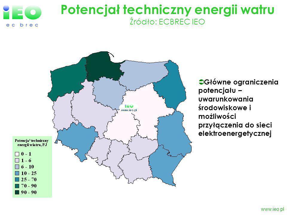 www.ieo.pl Potencjał techniczny energii watru Źródło: ECBREC IEO Główne ograniczenia potencjału – uwarunkowania środowiskowe i możliwości przyłączenia do sieci elektroenergetycznej