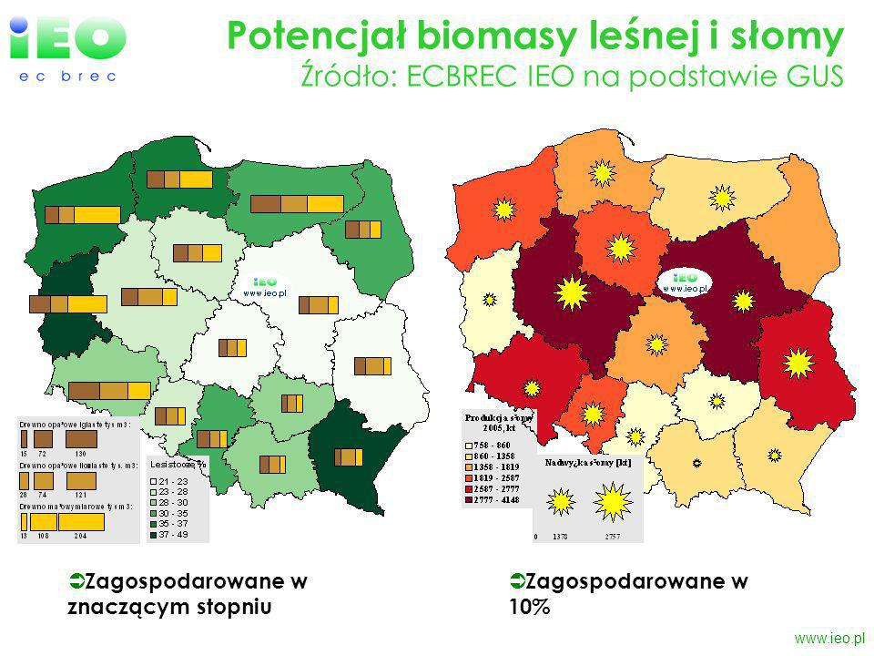 www.ieo.pl Aktywność inwestorów OŹE w regionach, na podstawie danych ECBREC IEO i PIGEO Dotyczy większych projektów (powyżej 5 MW), głównie z zakresu energii wiatru i bioenergetyki Ocena na podstawie liczby projektów i skali środków planowanych do zainwestowania do roku 2013 przez inwestorów prywatnych Odzwierciedla potencjalne możliwości absorpcji środków z poziomu centralnego (PO Infrastruktura i Środowisko) Może ulec zmianom w zależności od skuteczności systemów wsparcia OŹE oraz praktycznego funkcjonowania mechanizmów preferencyjnego finansowania inwestycji Dodatkowy aspekt – możliwości produkcji urządzeń służących wykorzystaniu OŹE