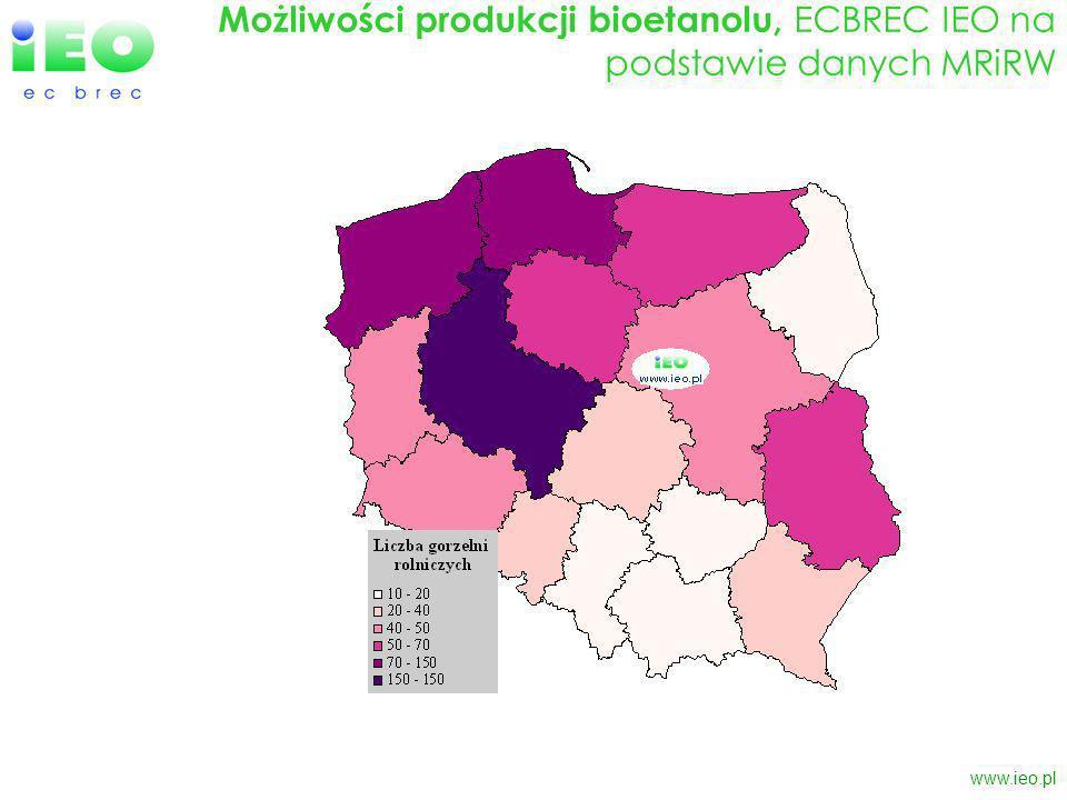 www.ieo.pl Potencjał produkcji biodiesla, Źródło: GUS
