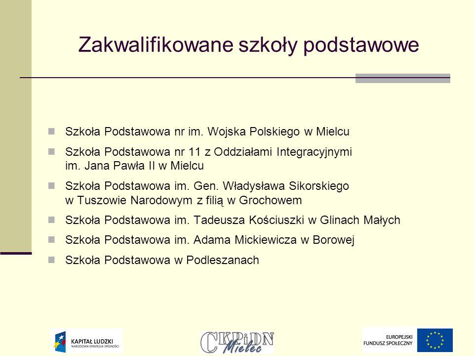 Zakwalifikowane gimnazja Gimnazjum nr 1 w Mielcu Gimnazjum Publiczne im.