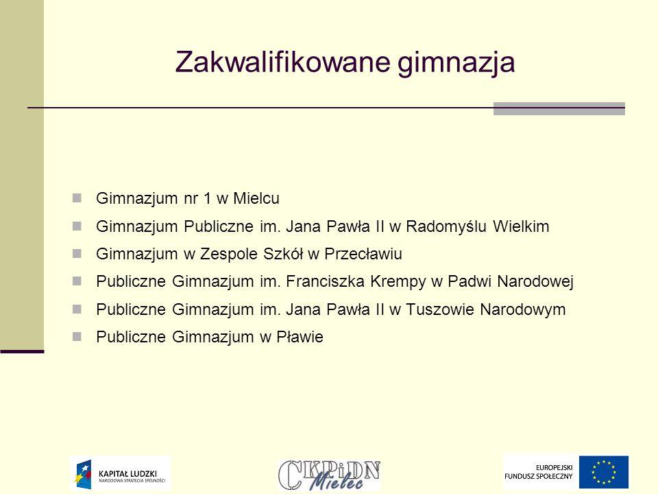 Zakwalifikowane licea ogólnokształcące I LO im.Stanisława Konarskiego w Mielcu II LO im.