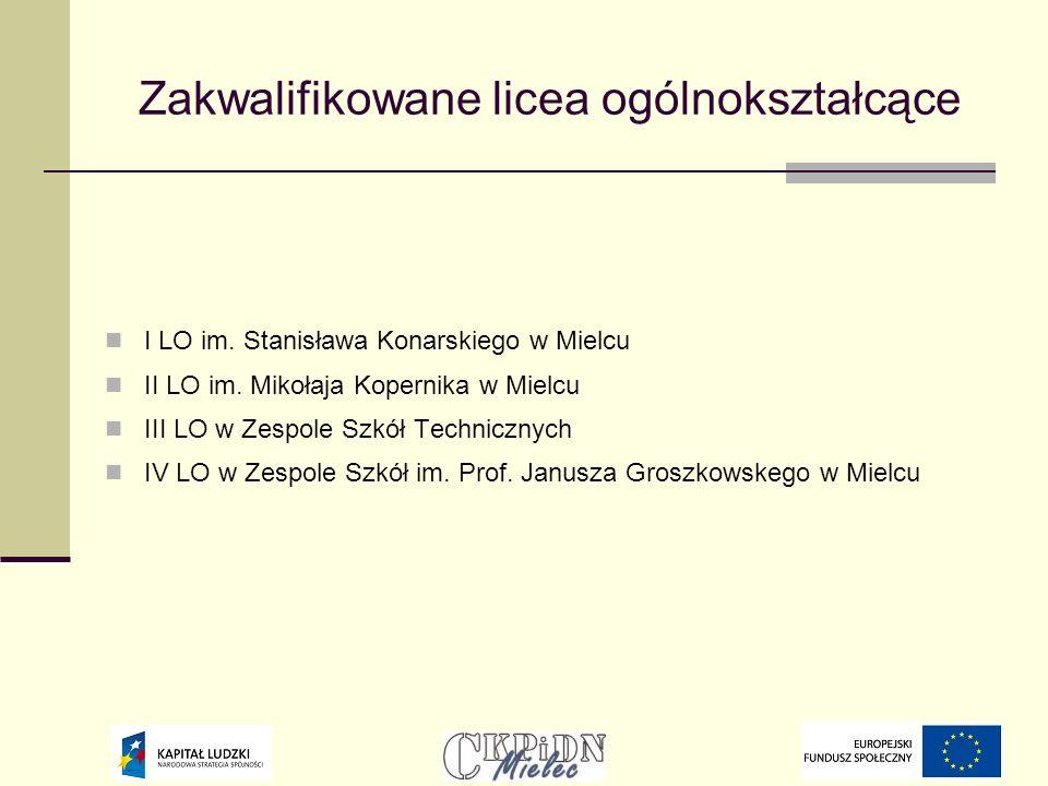 Zakwalifikowane licea ogólnokształcące I LO im. Stanisława Konarskiego w Mielcu II LO im. Mikołaja Kopernika w Mielcu III LO w Zespole Szkół Techniczn