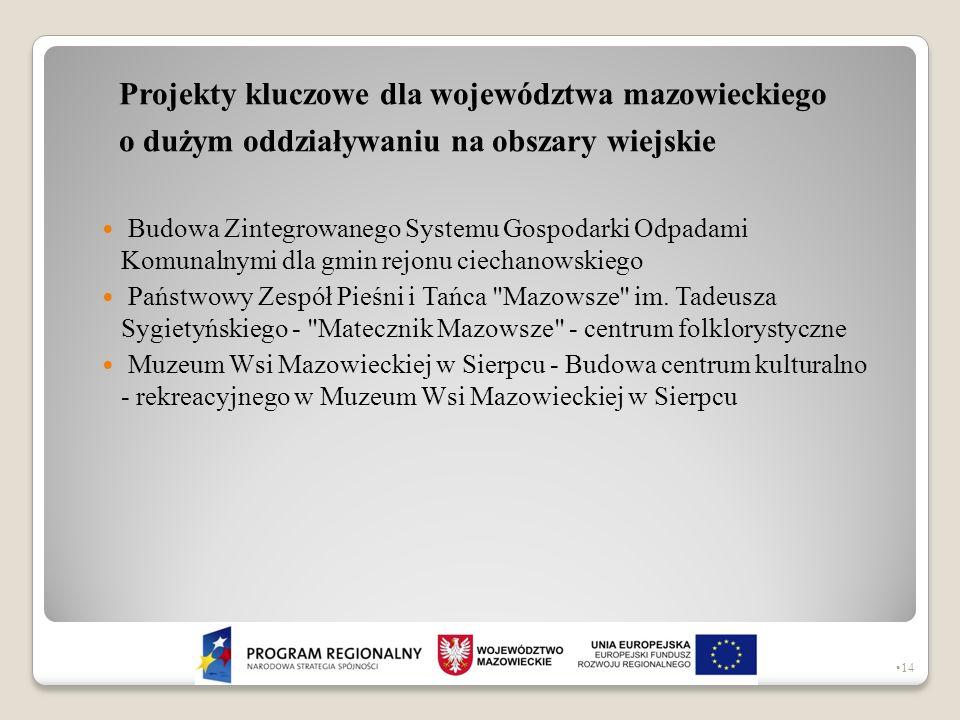 Projekty kluczowe dla województwa mazowieckiego o dużym oddziaływaniu na obszary wiejskie Budowa Zintegrowanego Systemu Gospodarki Odpadami Komunalnym