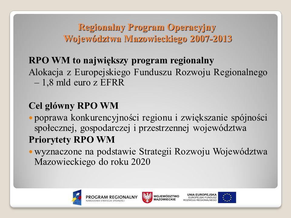 Regionalny Program Operacyjny Województwa Mazowieckiego 2007-2013 RPO WM to największy program regionalny Alokacja z Europejskiego Funduszu Rozwoju Re
