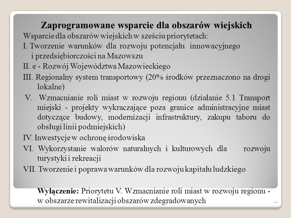 15 Alokacja na priorytety RPO WM w ramach których zaprogramowano realizacje projektów zlokalizowanych na obszarach wiejskich - 1,639 mld euro ze środków EFRR Priorytety RPO WM Alokacja EFRR w mln euro I.