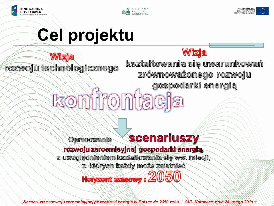 Cel projektu Scenariusze rozwoju zeroemisyjnej gospodarki energią w Polsce do 2050 roku.