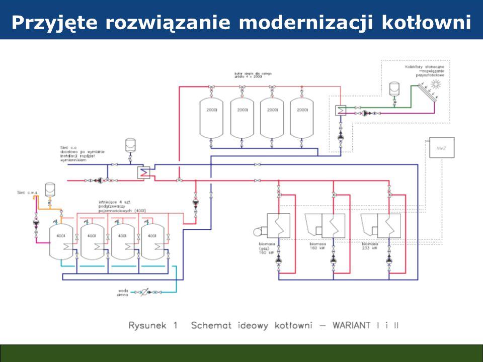 Przyjęte rozwiązanie modernizacji kotłowni