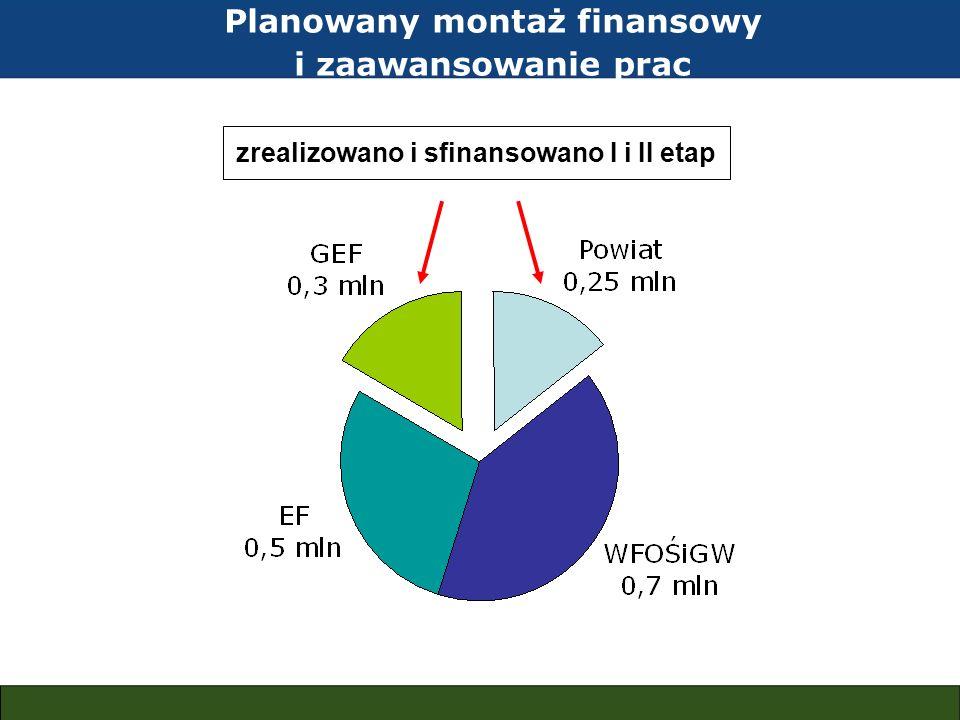 Planowany montaż finansowy i zaawansowanie prac zrealizowano i sfinansowano I i II etap
