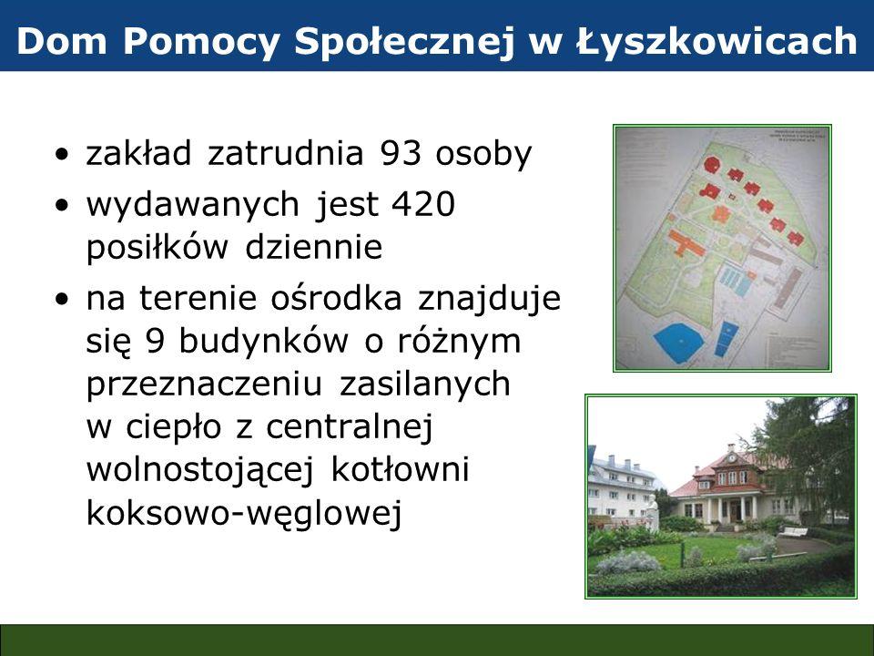 Dom Pomocy Społecznej w Łyszkowicach zakład zatrudnia 93 osoby wydawanych jest 420 posiłków dziennie na terenie ośrodka znajduje się 9 budynków o różn