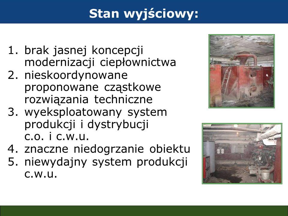 Stan wyjściowy: 1.brak jasnej koncepcji modernizacji ciepłownictwa 2.nieskoordynowane proponowane cząstkowe rozwiązania techniczne 3.wyeksploatowany s