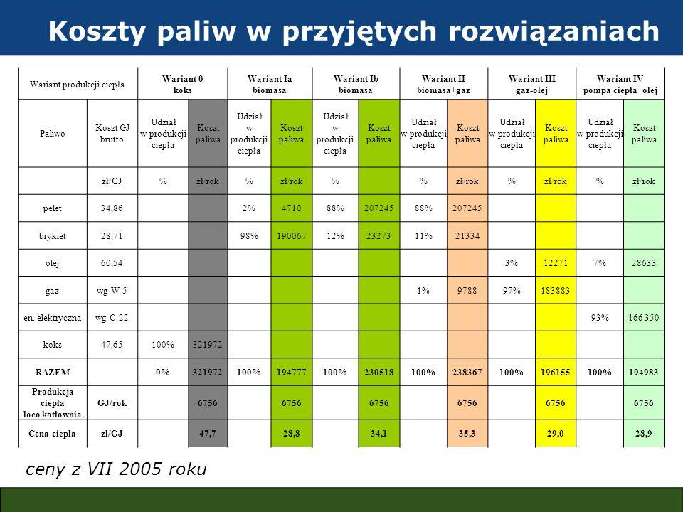 Porównanie oszczędności eksploatacyjnych PozycjaJedn.
