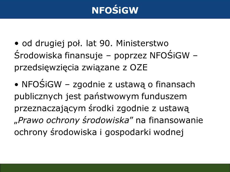 NFOŚiGW od drugiej poł.lat 90.