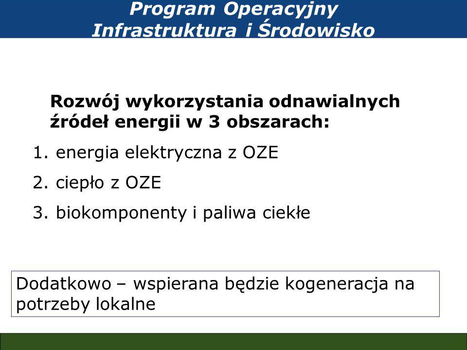 Program Operacyjny Infrastruktura i Środowisko Rozwój wykorzystania odnawialnych źródeł energii w 3 obszarach: 1.