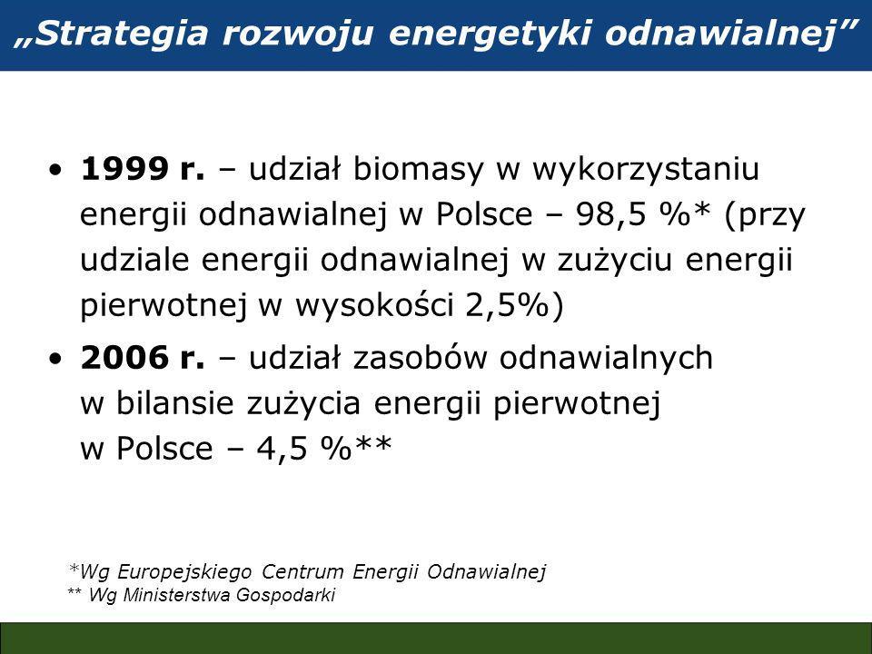 NFOŚiGW w 2006 r.: Priorytet 4 Ochrona powietrza, zad.