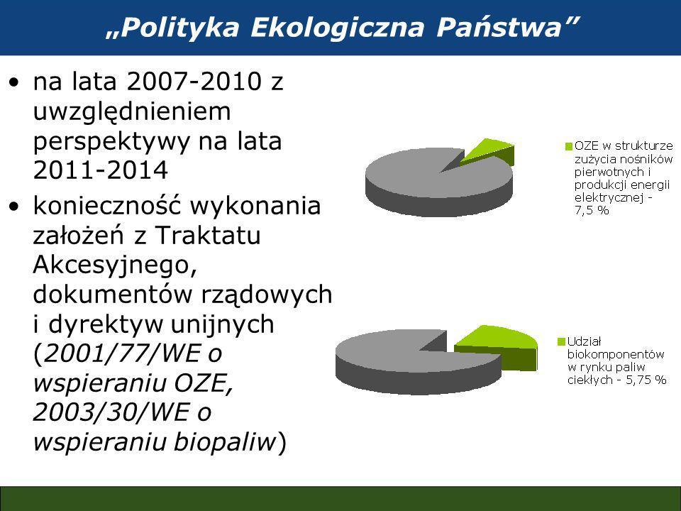 na lata 2007-2010 z uwzględnieniem perspektywy na lata 2011-2014 konieczność wykonania założeń z Traktatu Akcesyjnego, dokumentów rządowych i dyrektyw unijnych (2001/77/WE o wspieraniu OZE, 2003/30/WE o wspieraniu biopaliw) Polityka Ekologiczna Państwa