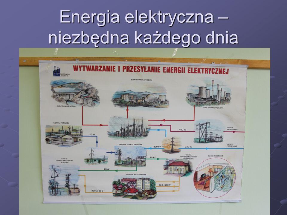 18 Energia elektryczna – niezbędna każdego dnia