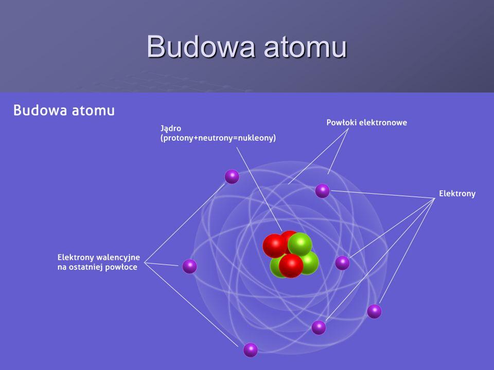 3 Budowa atomu