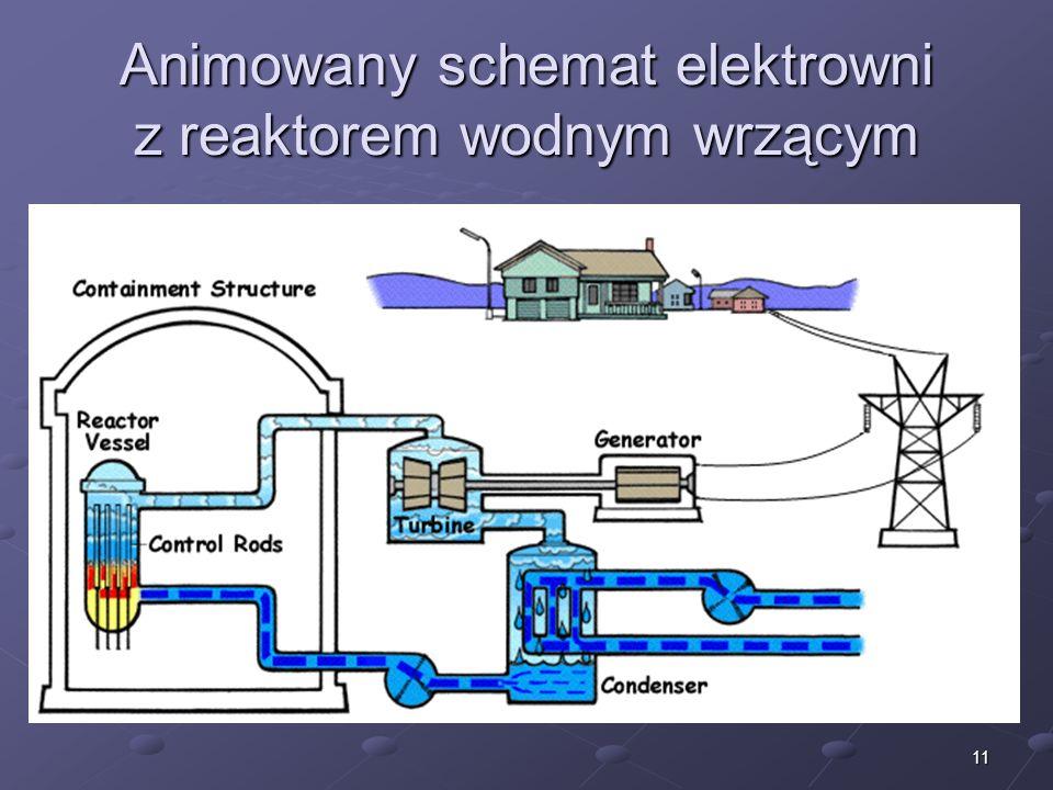 11 Animowany schemat elektrowni z reaktorem wodnym wrzącym
