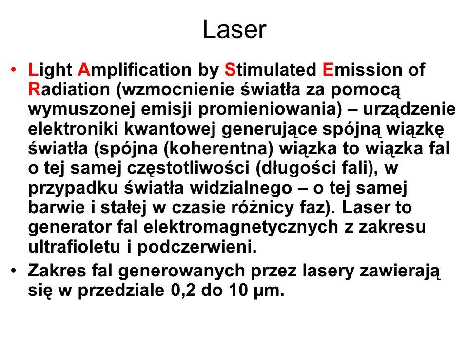Laser Light Amplification by Stimulated Emission of Radiation (wzmocnienie światła za pomocą wymuszonej emisji promieniowania) – urządzenie elektronik