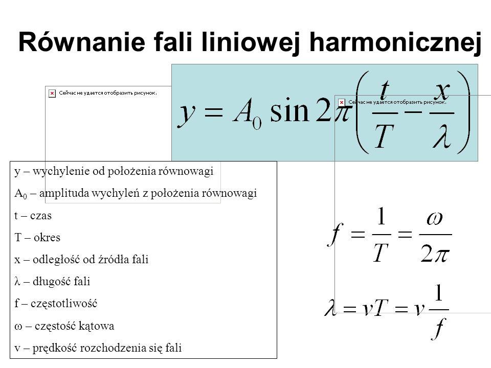 Równanie fali liniowej harmonicznej y – wychylenie od położenia równowagi A 0 – amplituda wychyleń z położenia równowagi t – czas T – okres x – odległ