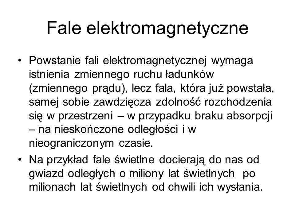 Fale elektromagnetyczne Powstanie fali elektromagnetycznej wymaga istnienia zmiennego ruchu ładunków (zmiennego prądu), lecz fala, która już powstała,