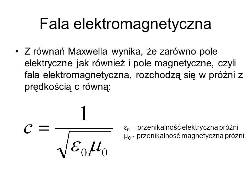 Prędkość rozchodzenia się fali elektromagnetycznej c = 2,9979 ·10 8 m/s 3·10 8 m/s Prędkość rozchodzenia się fali elektromagnetycznej w próżni jest stała, niezależna od częstotliwości i równa prędkości rozchodzenia się światła w próżni.