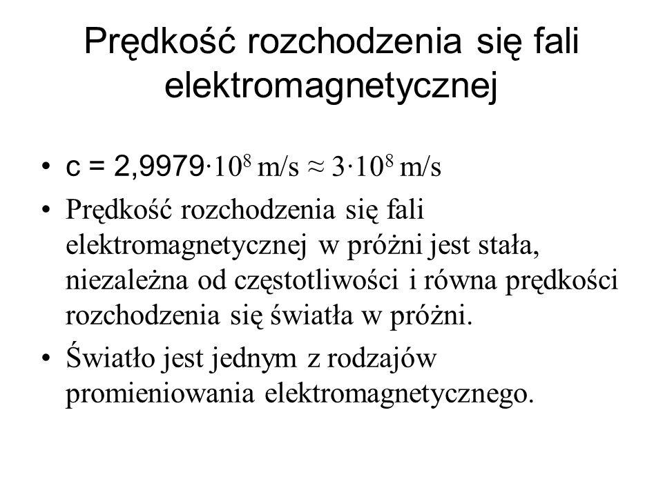 Widmo fal elektromagnetycznych Fale o częstotliwościach akustycznych Fale radiowe Fale radiowe długie Fale radiowe średnie Fale radiowe krótkie Fale radiowe ultrakrótkie Mikrofale Promieniowanie widzialne Pod- czerwień Nad- fiolet Promienie Röntgena Promienie γ