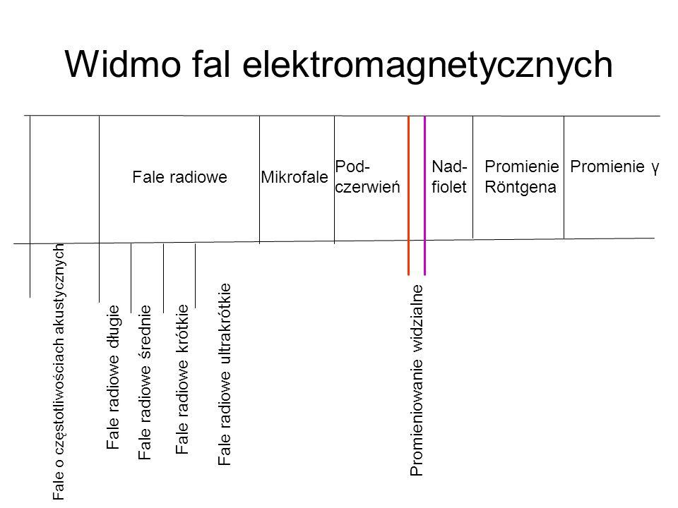 Zastosowanie laserów Metrologia – bardzo dokładne pomiary przemieszczeń i prędkości na małych dystansach, pomiary odległości na dużych dystansach dalmierze, niwelatory, pelengatory, dalmierze bombowe i celowniki.
