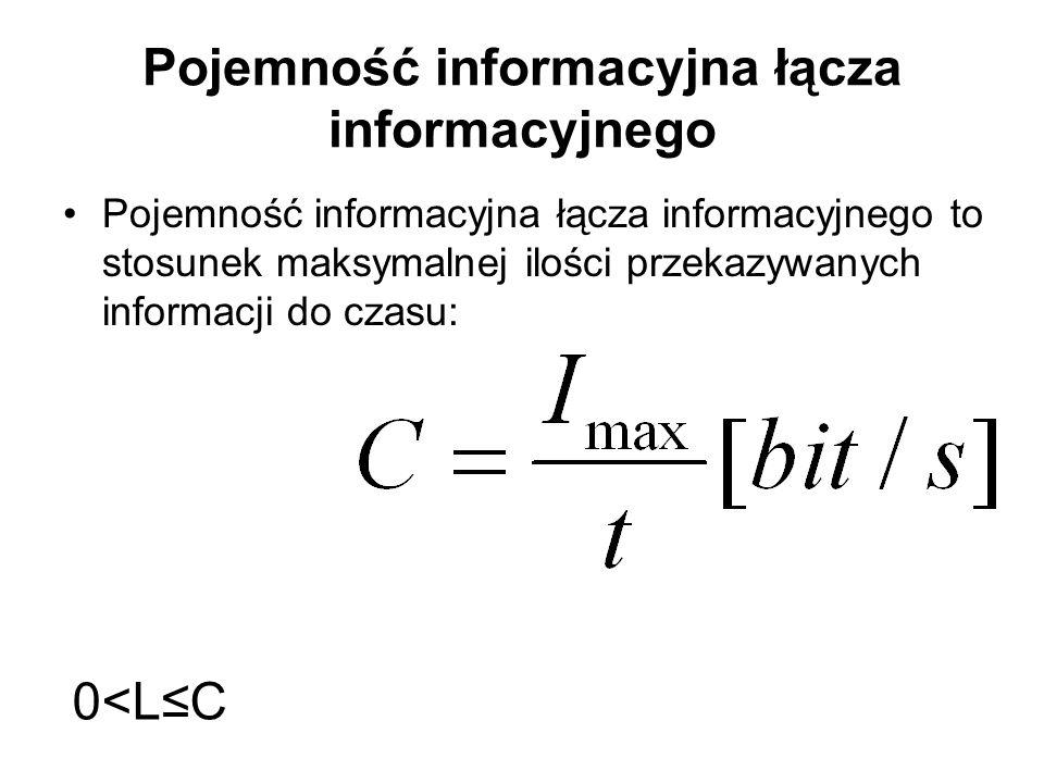 Pojemność informacyjna łącza informacyjnego Pojemność informacyjna łącza informacyjnego to stosunek maksymalnej ilości przekazywanych informacji do cz
