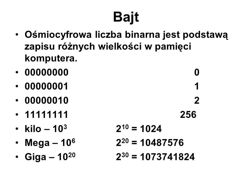 Bajt Ośmiocyfrowa liczba binarna jest podstawą zapisu różnych wielkości w pamięci komputera. 00000000 0 00000001 1 00000010 2 11111111 256 kilo – 10 3
