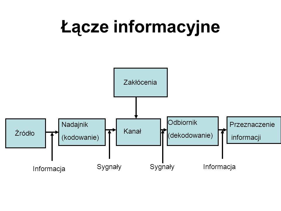 Gęstość informacji (powierzchniowa) Gęstość informacji to stosunek ilości informacji do powierzchni: