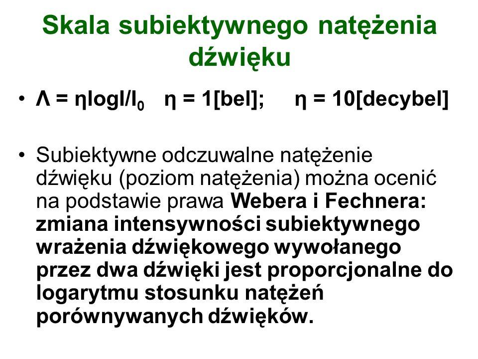 Skala subiektywnego natężenia dźwięku Λ = ηlogI/I 0 η = 1[bel]; η = 10[decybel] Subiektywne odczuwalne natężenie dźwięku (poziom natężenia) można ocen