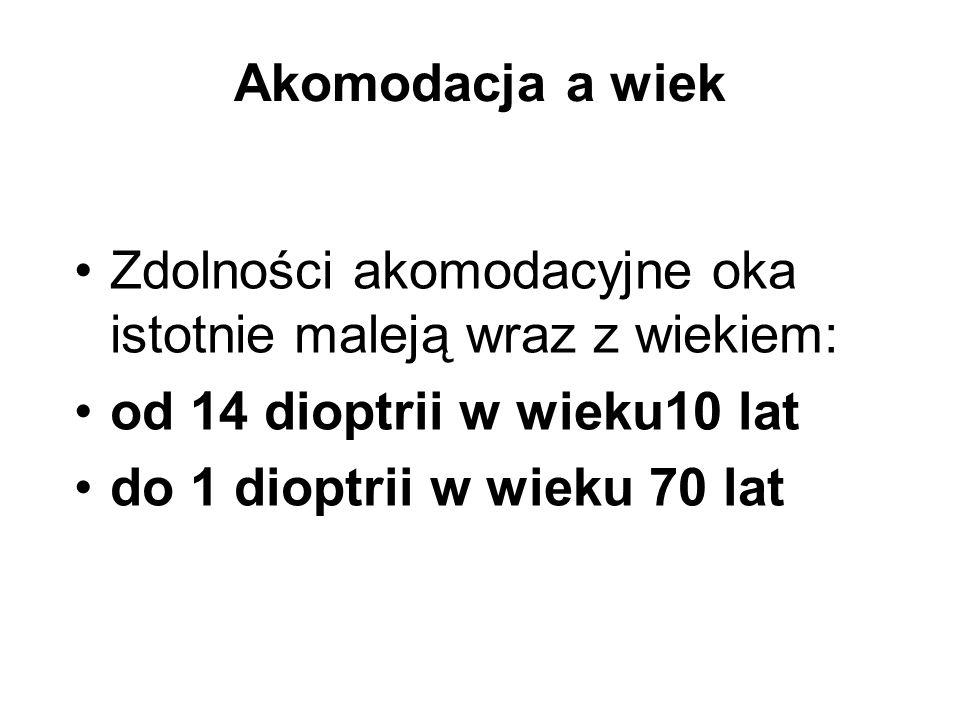 Akomodacja a wiek Zdolności akomodacyjne oka istotnie maleją wraz z wiekiem: od 14 dioptrii w wieku10 lat do 1 dioptrii w wieku 70 lat