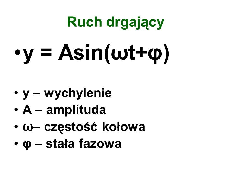 Ruch drgający y = Asin(ωt+φ) y – wychylenie A – amplituda ω– częstość kołowa φ – stała fazowa