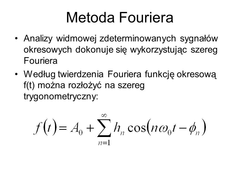 Metoda Fouriera Analizy widmowej zdeterminowanych sygnałów okresowych dokonuje się wykorzystując szereg Fouriera Według twierdzenia Fouriera funkcję o