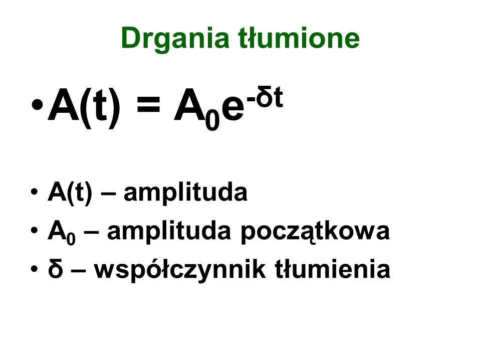 Drgania tłumione A(t) = A 0 e -δt A(t) – amplituda A 0 – amplituda początkowa δ – współczynnik tłumienia