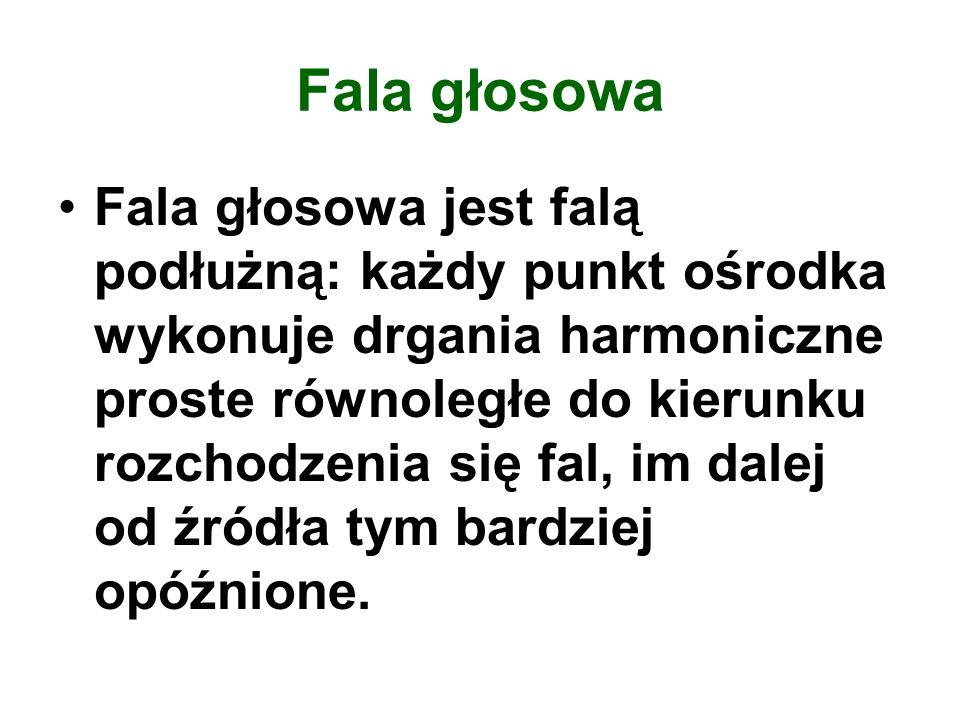 Fala głosowa Fala głosowa jest falą podłużną: każdy punkt ośrodka wykonuje drgania harmoniczne proste równoległe do kierunku rozchodzenia się fal, im
