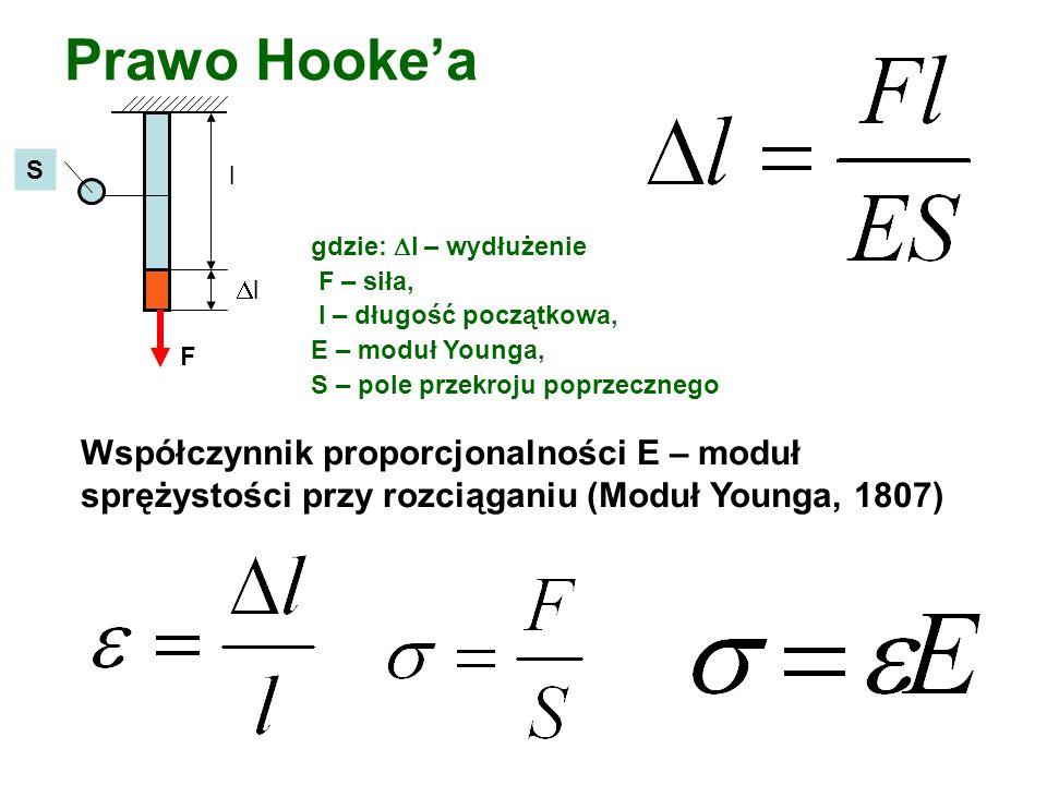 Prawo Hookea Współczynnik proporcjonalności E – moduł sprężystości przy rozciąganiu (Moduł Younga, 1807) l l S F gdzie: l – wydłużenie F – siła, l – d