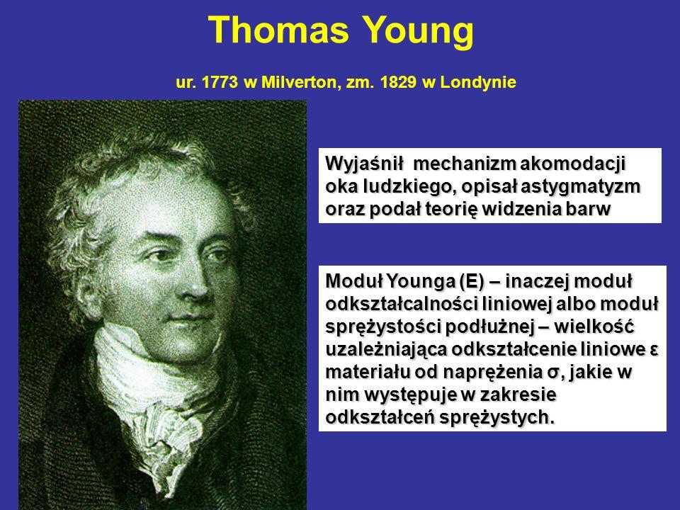 Thomas Young ur. 1773 w Milverton, zm. 1829 w Londynie Wyjaśnił mechanizm akomodacji oka ludzkiego, opisał astygmatyzm oraz podał teorię widzenia barw