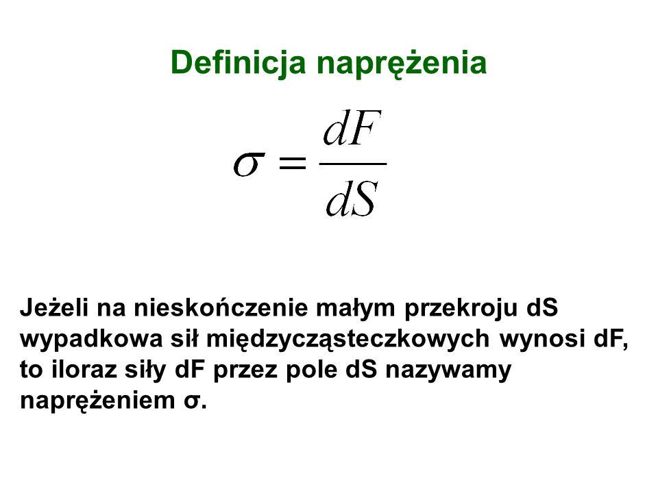 Jednostki 1N = 1kg·1m/s 2 niuton (jednostka siły) 1N·m = 1N·1m niutonometr (jednostka momentu siły) 1Pa = 1N/m 2 paskal (jednostka naprężenia) 1MPa = 1MN/m 2 = 10 6 N/m 2 = 1N/mm 2