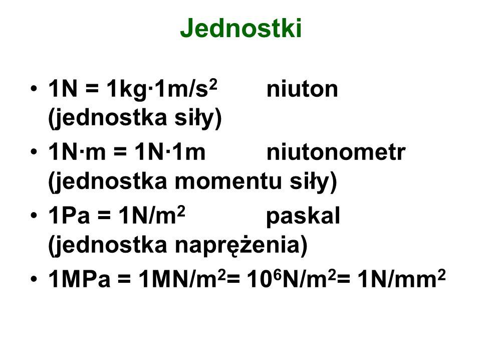 Prawo Hookea W wyniku obserwacji rozciąganych prętów pryzmatycznych Robert Hook (1676) stwierdził, że wydłużenie Δl pręta pryzmatycznego (pręt – długość jest znacznie większa od pozostałych wymiarów poprzecznych) jest wprost proporcjonalne do siły rozciągającej F i do długości początkowej l pręta, a odwrotnie proporcjonalne do pola S przekroju poprzecznego pręta.