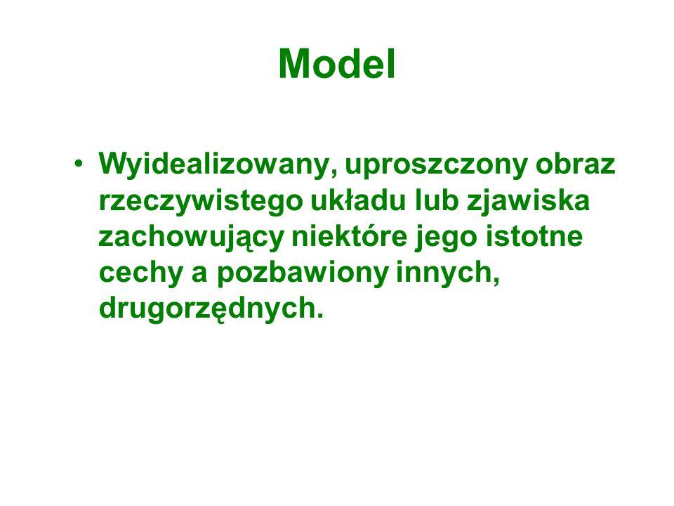 Model Słowo model powstało z łacińskiego słowa modus co znaczy miara, obraz, sposób.