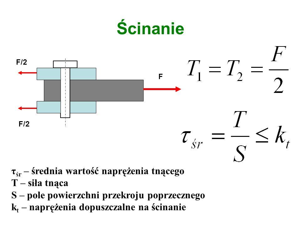 Ścinanie F F/2 τ śr – średnia wartość naprężenia tnącego T – siła tnąca S – pole powierzchni przekroju poprzecznego k t – naprężenia dopuszczalne na ś