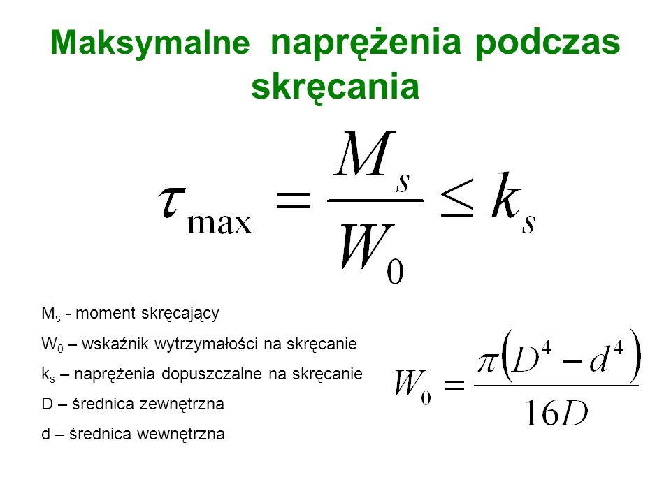 Maksymalne naprężenia podczas skręcania M s - moment skręcający W 0 – wskaźnik wytrzymałości na skręcanie k s – naprężenia dopuszczalne na skręcanie D